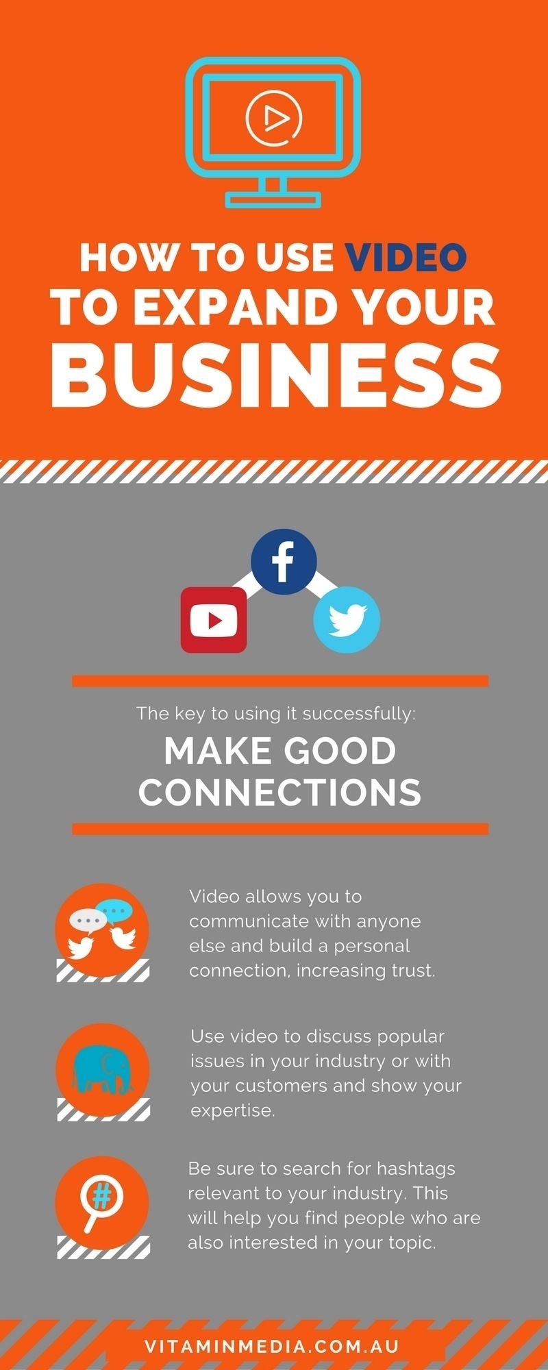 how to use video
